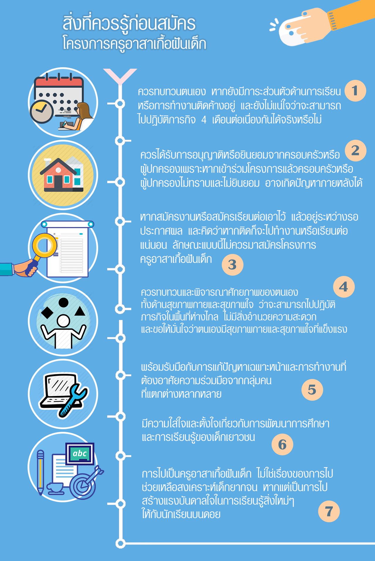register_step_design1